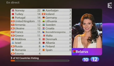 Eurovision houhou.jpg