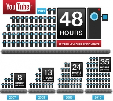 Youtube-stats.jpg